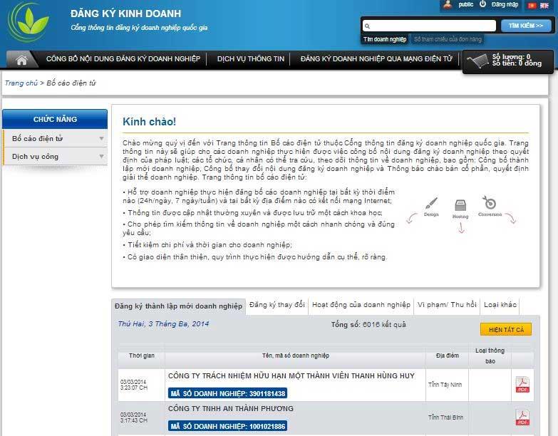 công bố nội dung đăng ký doanh nghiệp