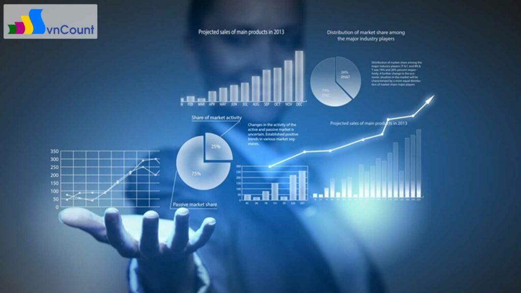 mức phí của các sản phẩm dịch vụ thông tin