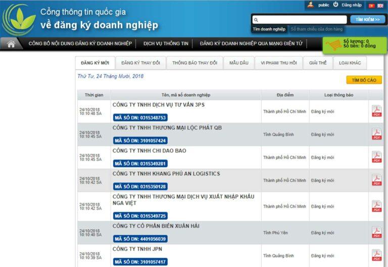 minh bạch thông tin đăng ký doanh nghiệp