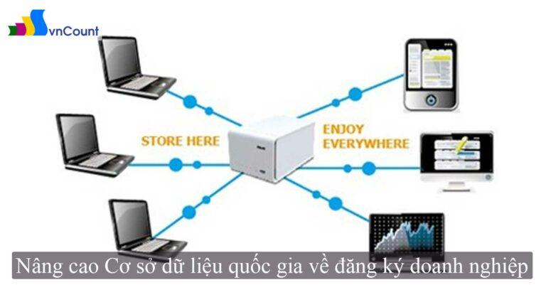 nâng cao Cơ sở dữ liệu quốc gia về đăng ký doanh nghiệp